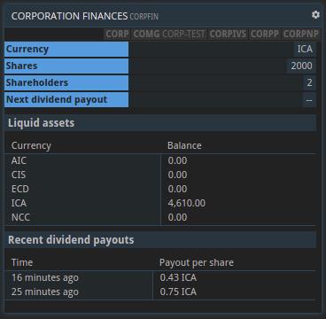 Corporation finances